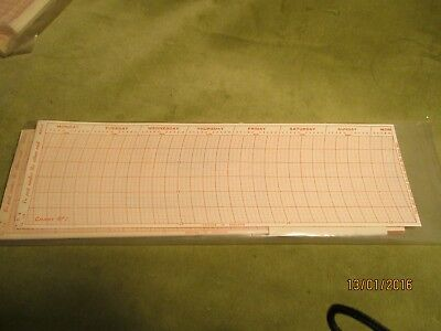 BAROGRAPH CHART RECORDER PAPERS X 50, VINTAGE UNUSED {inch Hg} by F DARTON & CO