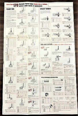 """Vintage Wall Chart Rockwell Porter Cable Routers & Accessories 16"""" x 25"""""""