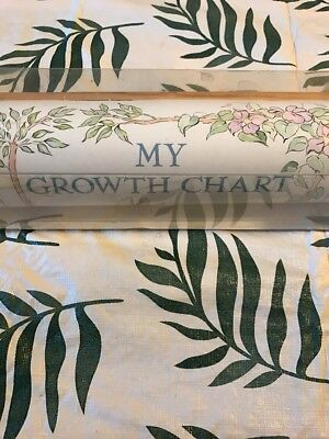 1993 Beatrix Potter Collection Growth Chart