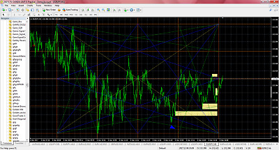 Professional Forex Gann Analysis Tools For MT4