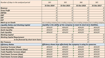 Corporate Finance (Ratio) Calculator for Your Company