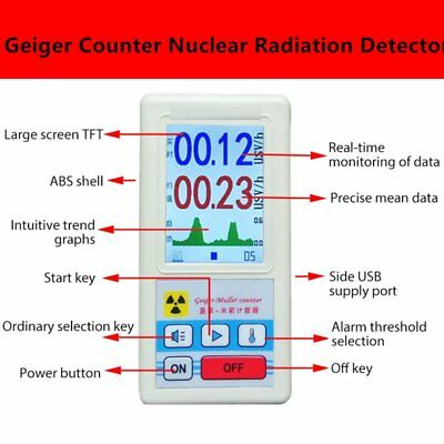 Geiger Counter Nuclear Radiation Detector Personal Dosimeter Tester X-ray SY