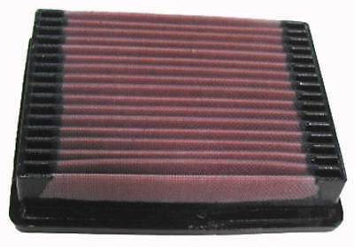 K&N 33-2022 Replacement Air Filter AIR FILTER, BUICK 86-93, CHEV 90-96, OLDS/PON