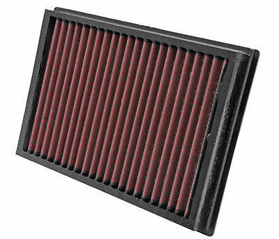 K&N 33-2877 Replacement Air Filter FORD FOCUS C-MAX 1.6 & 1.8 OE SIZE 281M X 190