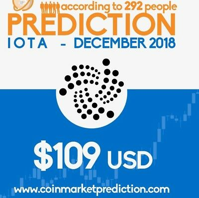Lot of IOTA on Cold Paper Wallet Quantity of 25