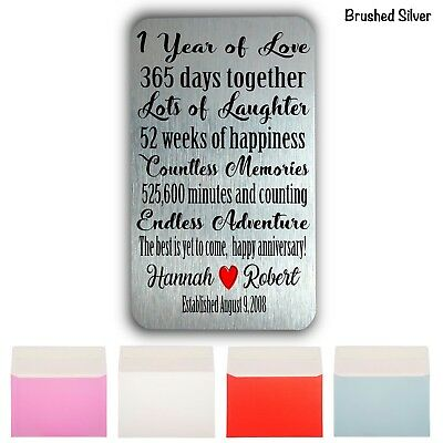 1 year Anniversary Personalised Keepsake-Mini Card Wallet/Purse Gift Card