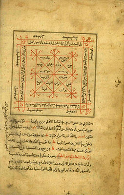 7 Titles Digital Arabic Manuscript Illustrated Occult Numerology Magic