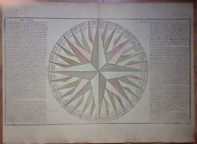 NICE MAP OF THE WINDS 1787 J-B CLOUET XVIIIe CENTURY LARGE ANTIQUE ENGRAVED MAP
