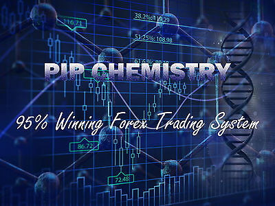 Forex  Chemistry -Unique MT4 Trading System