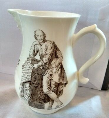 Royal Worcester Shakespeare Jug , The-Commemorative Collectors Society.