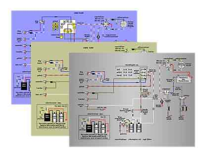 t100 tools, harley sportster wiring diagram triumph bonneville t120  1966 1968 full screen colour wiring diagrams on victory vegas wiring diagram,