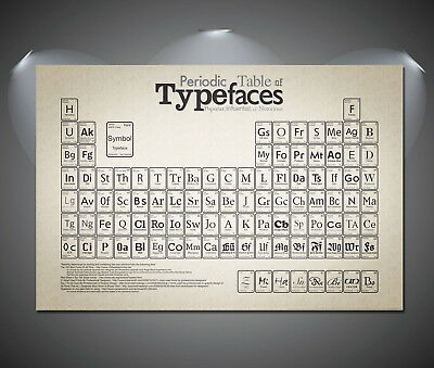 146948 Periodic Table of Typefaces Deco Wall Print Poster CA