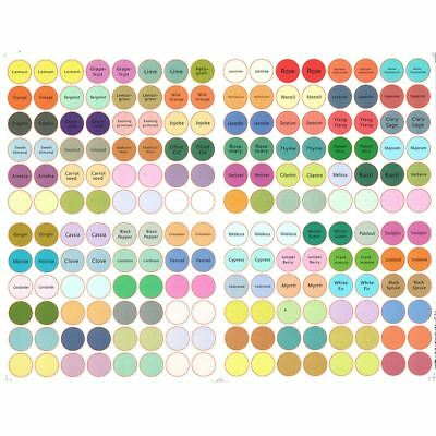 5PCS Essential Oil Bottle Cap Decals Rounded Paper Stickers Labels For DOTERRA
