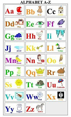 153543 My ABC Alphabet Learn table Art Wall Print Poster UK