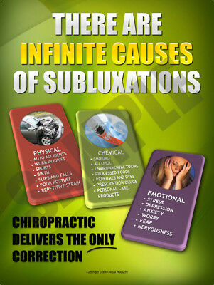 Chiropractic Poster Causes of Subluxation