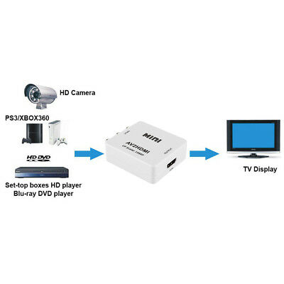 AV2HDMI Upscaler AV RCA a HDMI Adattatore convertitore video 1080P TV PS2 DV