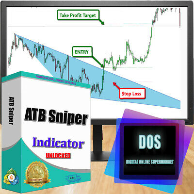 Ultra-precise forex indicator ATB Sniper for MT4