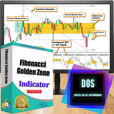 Ultra-precise Fibonacci Golden Zone indicator for MT4