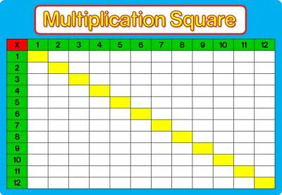 Blank MULTIPLICATION SQUARE / TIMES TABLE A4 Laminated Poster Maths EDUCATIONAL