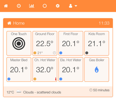 PiHome Smart Heating - DIY Raspberry Pi Home Automation Kit for Smart Heating