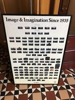 Canon poster Images and Imagination since 1935