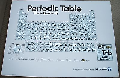 Volkswagen VW 1999 New Beetle Turbo Poster - Periodic Table of Elements