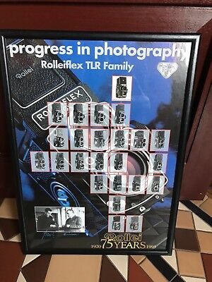 Rolleiflex TLR Camera poster 75 years