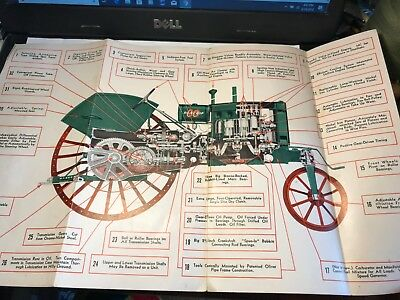 VTG ORG Farm Advertising Oliver Tractor Fold Out