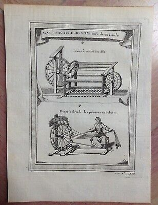 China Fabric Of Silk 1750 By Du Halde & Bellin Antique Copper Engraved View
