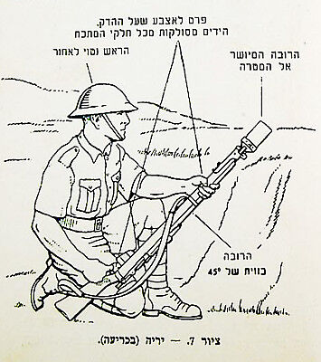 1939 Palestine WEAPON MANUAL Jewish POLICE NOTRIM Book ISRAEL Hebrew GUIDE Haifa