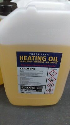 Kerosene 20L (Domestic Heating Oil)
