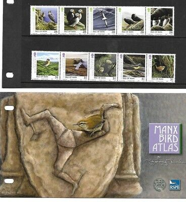 Isle of Man - Birds Presentation Pack - 2006