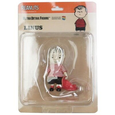 Lucy OPEN MOUTH Medicom Ultra Detail Figure No.387 UDF PEANUTS VINTAGE Ver