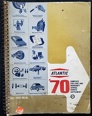 1970 Atlantic Complete Car Care And Warranty Service Manual Charts