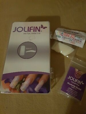 Jolifin Tips