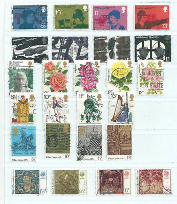 GB 1976 Commemoratives sets used as scan (ref a)