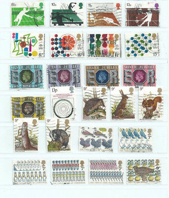 GB 1977 Commemoratives sets used as scan (ref a)