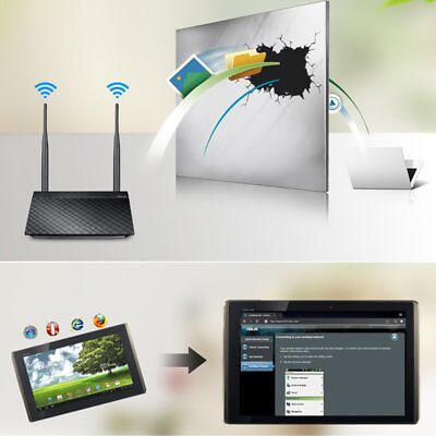 ASUS RT-N12+ 300Mbps 2.4GHz Wireless Router/AP/Range Extender with 2 Antenna MU