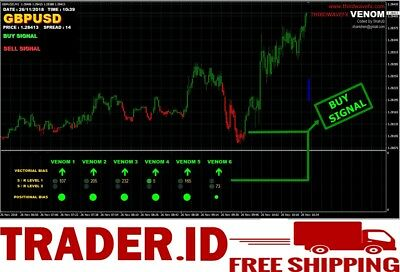 BEST FOREX INDICATOR Spider Trading System For Mt4 - $15 00 | PicClick