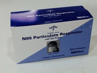 NON27501 ~ Medline N95 Particulate Respirator with Teal Stripes ~ Box of 35 NEW