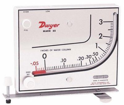 Dwyer Series Mark II 25 Molded Plastic Manometer, Inclined-Vertical Scale, 0 to