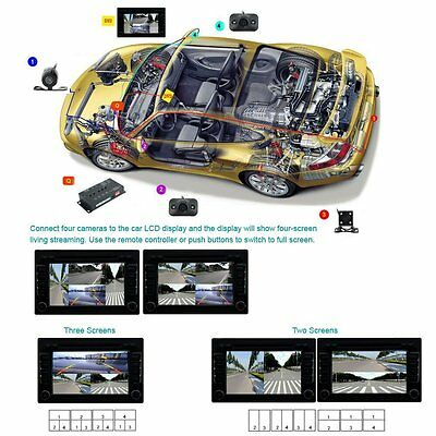 360 Degree Full Range Parking View With 4 Cameras DVR & Video Monitoring System