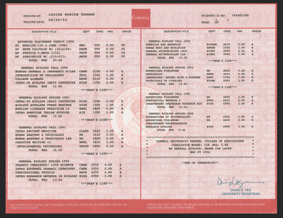 CUSTOM College Transcript Certificate Made with CUSTOM COURSES! Fake Novelty