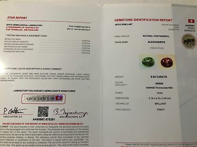 GFCO Swiss Lab Certified Natural Alexandrite 0.55Ct strong color change Gemstone