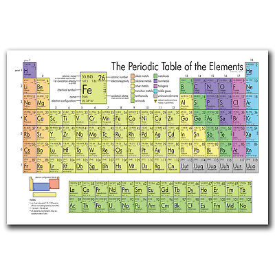 periodic table of the elements Art Hot 12x18 24x36in FABRIC Poster N2847