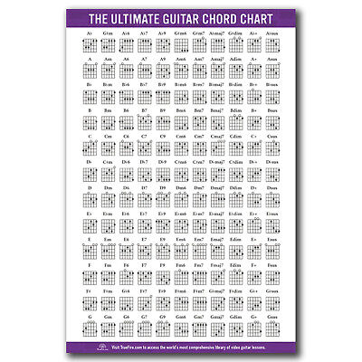 Guitar Chords Chart Key Music Graphic Exercise Art 24x36in FABRIC Poster N3304
