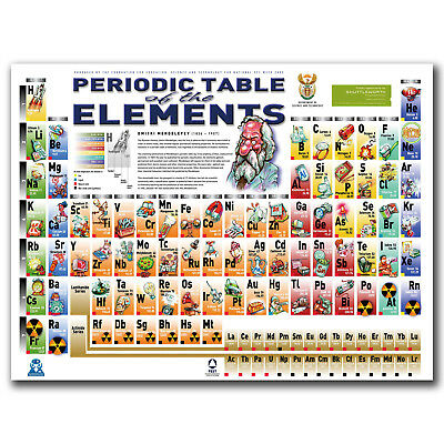 Periodic Table of Elements Chemistry Education Pop Art Hot FABRIC Poster N2769