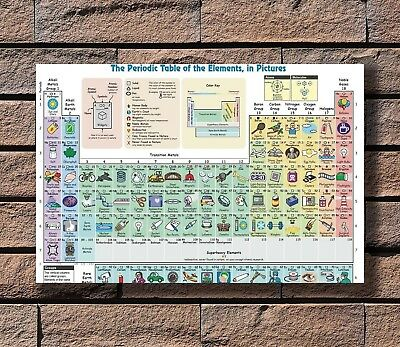 Elements Periodic Table Knowledge Chart Collage Print 30 24x36 Silk Poster KX738