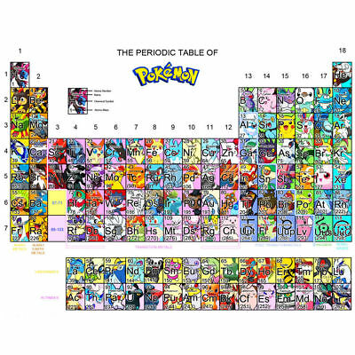 F-454 Pokemon Periodic Table of Elements Funny Anime Pikachu Hot Poster 36 Print