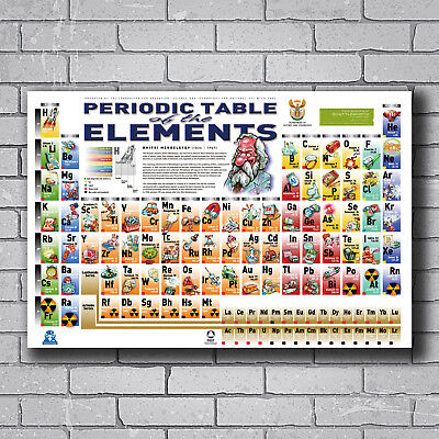 N-826 Periodic Table of Elements Chemistry Education Pop Hot Poster Art 24x36In